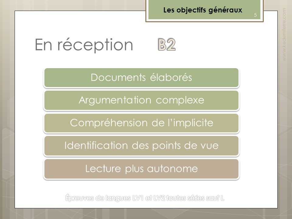 5 www.kedemferre.com Les objectifs généraux Documents élaborés Argumentation complexe Compréhension de limplicite Identification des points de vueLecture plus autonome Documents élaborés Argumentation complexe Compréhension de limplicite Identification des points de vue Lecture plus autonome Documents élaborés Argumentation complexe Compréhension de limplicite Identification des points de vueLecture plus autonome