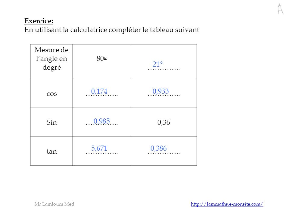 Mr Lamloum Med http://lammaths.e-monsite.com/http://lammaths.e-monsite.com/ Exercice: En utilisant la calculatrice compléter le tableau suivant Mesure de langle en degré 80 o …………..