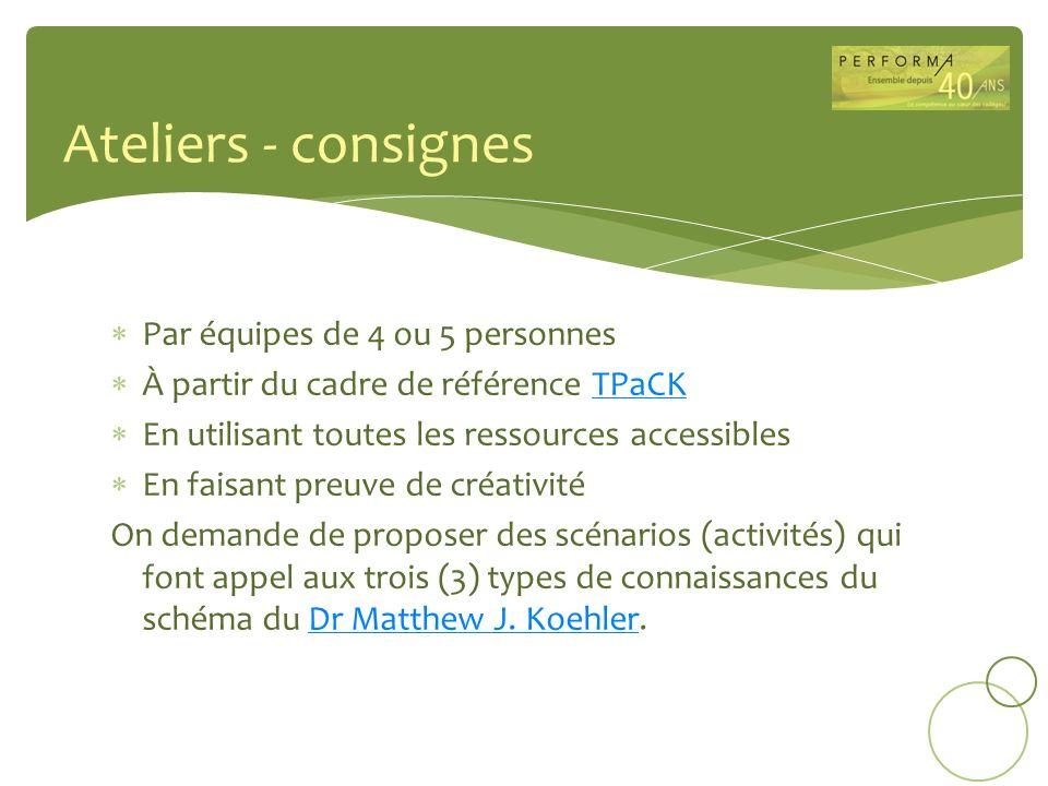 Par équipes de 4 ou 5 personnes À partir du cadre de référence TPaCKTPaCK En utilisant toutes les ressources accessibles En faisant preuve de créativi