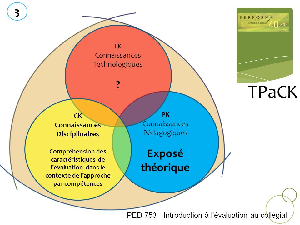 PK Connaissances Pédagogiques Exposé théorique TK Connaissances Technologiques ? CK Connaissances Disciplinaires Compréhension des caractéristiques de