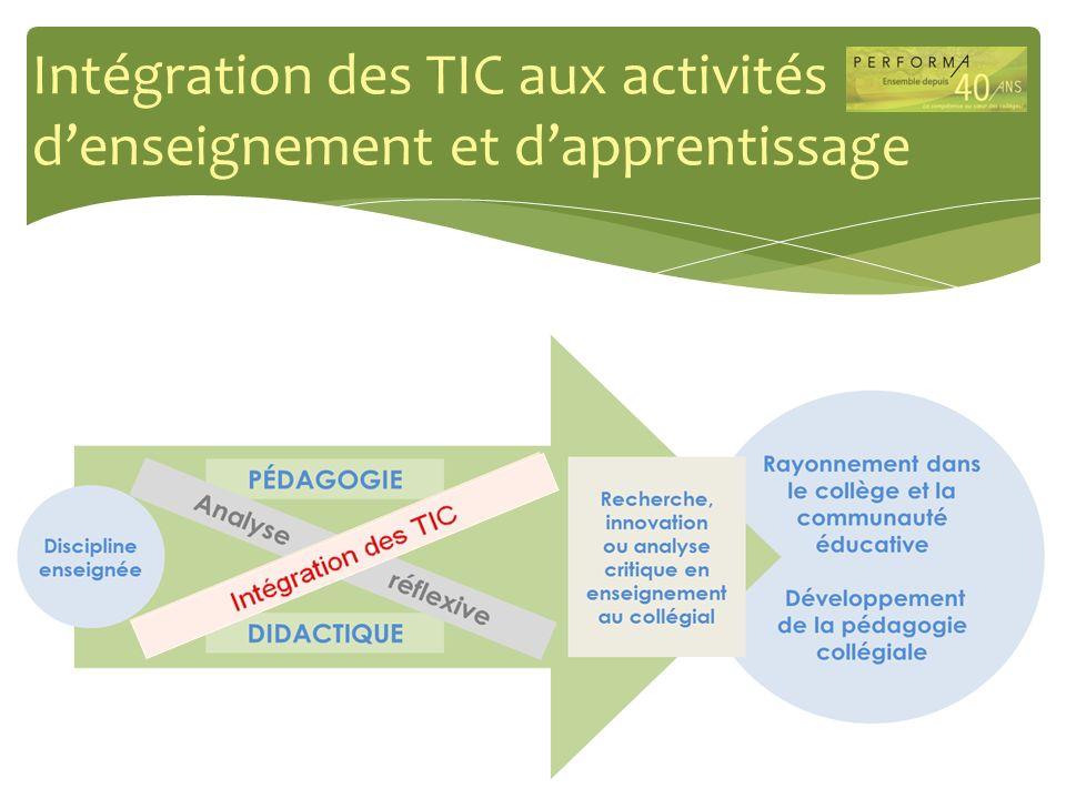Intégration des TIC aux activités denseignement et dapprentissage