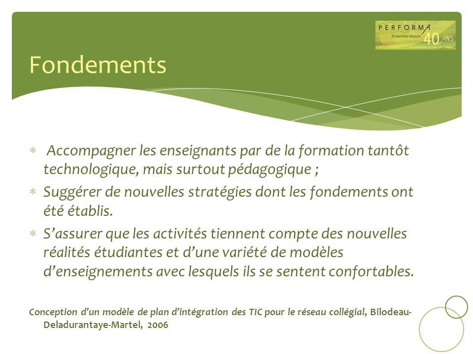 PERFORMA doit avoir des comportements exemplaires au niveau des contenus et des stratégies pédagogiques intégrant les TIC.