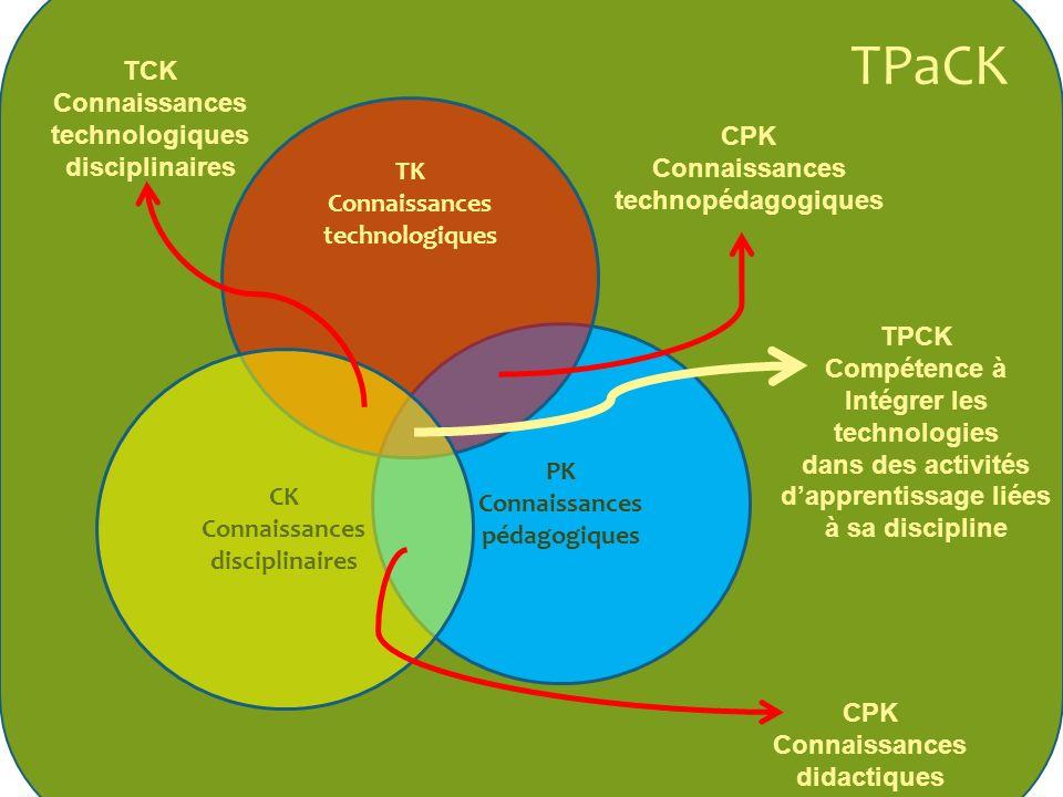 TPaCK TPCK Compétence à Intégrer les technologies dans des activités dapprentissage liées à sa discipline PK Connaissances pédagogiques TK Connaissanc