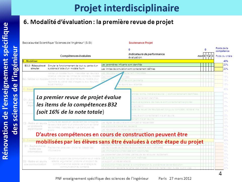 Rénovation de lenseignement spécifique des sciences de lingénieur PNF enseignement spécifique des sciences de lingénieur Paris 27 mars 2012 6.