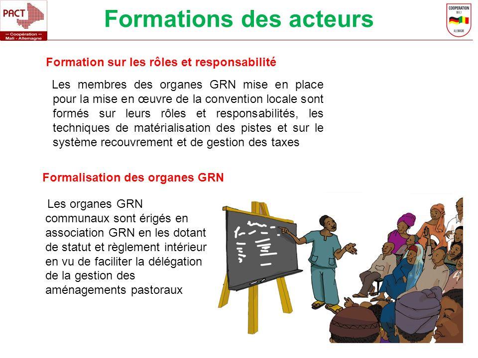 Formations des acteurs Les membres des organes GRN mise en place pour la mise en œuvre de la convention locale sont formés sur leurs rôles et responsa