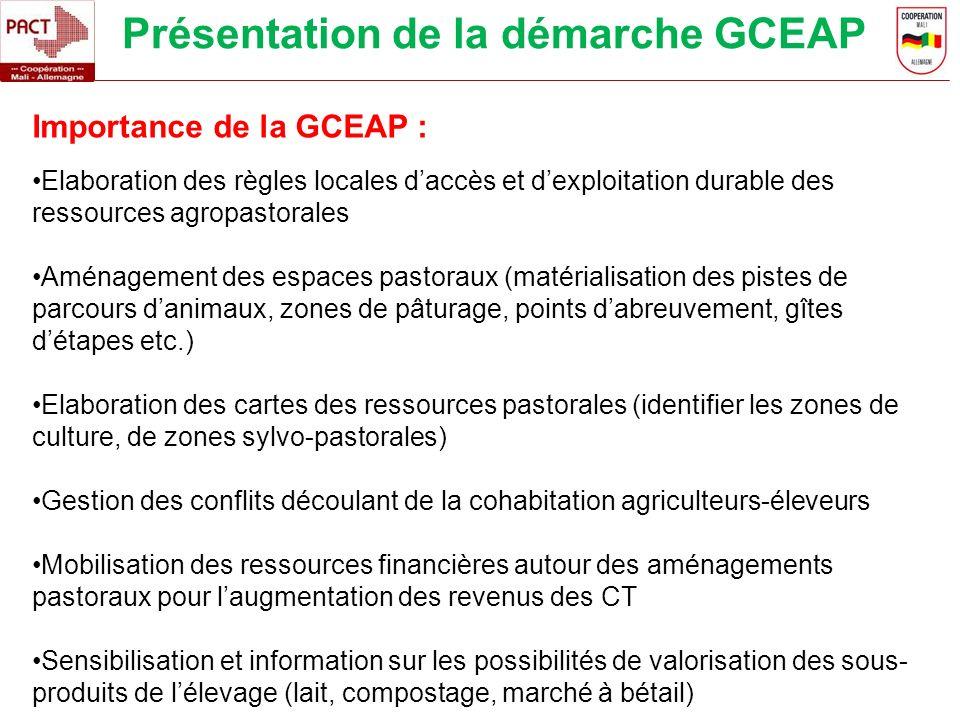 Présentation de la démarche GCEAP Importance de la GCEAP : Elaboration des règles locales daccès et dexploitation durable des ressources agropastorale