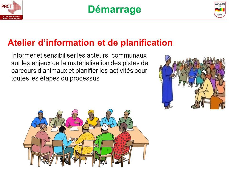 Démarrage Atelier dinformation et de planification Informer et sensibiliser les acteurs communaux sur les enjeux de la matérialisation des pistes de p