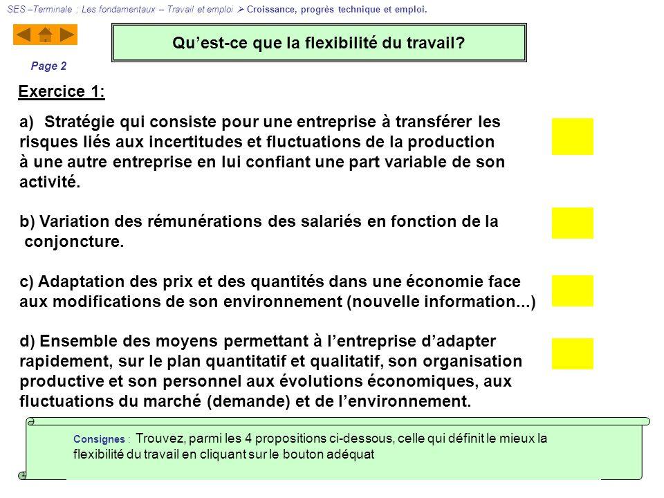 Exercice 1: a)Stratégie qui consiste pour une entreprise à transférer les risques liés aux incertitudes et fluctuations de la production à une autre e