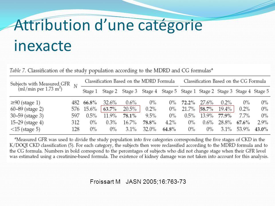 Attribution dune catégorie inexacte Froissart M JASN 2005;16:763-73