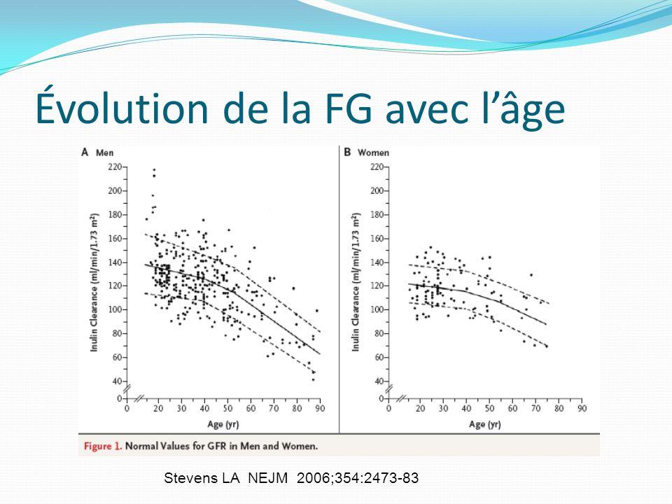 Évolution de la FG avec lâge Stevens LA NEJM 2006;354:2473-83