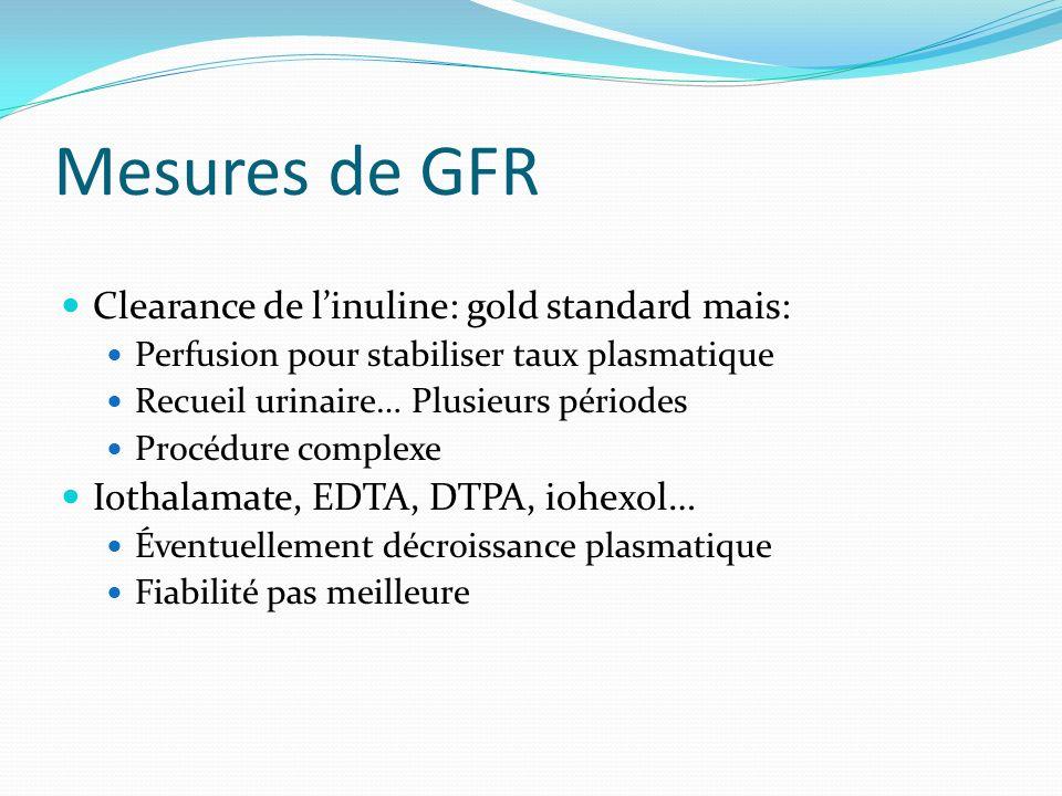 Mesures de GFR Clearance de linuline: gold standard mais: Perfusion pour stabiliser taux plasmatique Recueil urinaire… Plusieurs périodes Procédure co