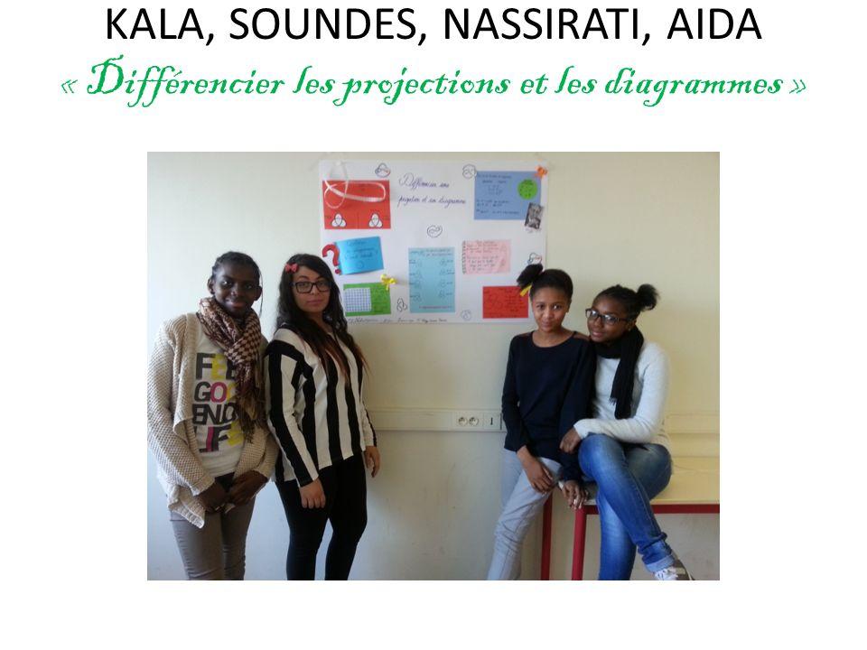 KALA, SOUNDES, NASSIRATI, AIDA « Différencier les projections et les diagrammes »