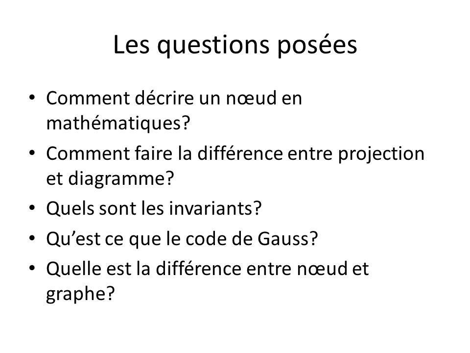 Les questions posées Comment décrire un nœud en mathématiques.