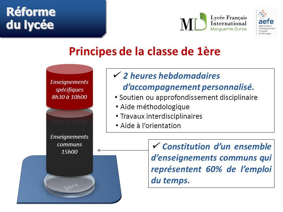 Principes de la classe de 1ère Réforme du lycée Constitution dun ensemble denseignements communs qui représentent 60% de lemploi du temps. 2 heures he