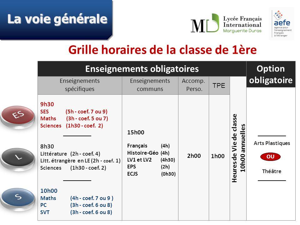 Grille horaires de la classe de 1ère Enseignements spécifiques Enseignements communs 9h30 SES (5h - coef. 7 ou 9) Maths (3h - coef. 5 ou 7) Sciences (