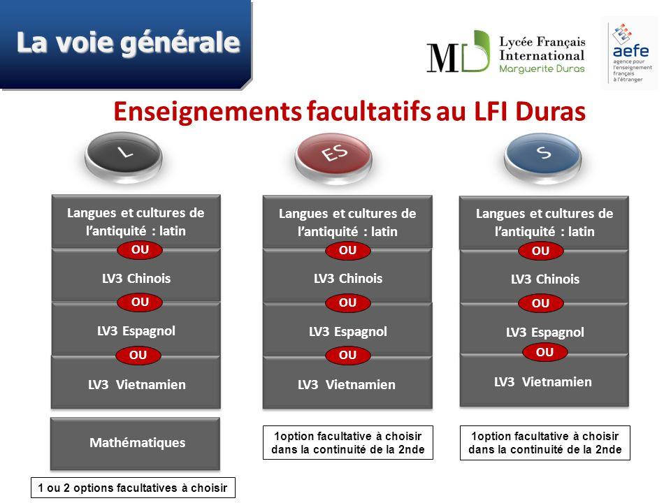 Enseignements facultatifs au LFI Duras Langues et cultures de lantiquité : latin LV3 Chinois LV3 Espagnol 1option facultative à choisir dans la contin