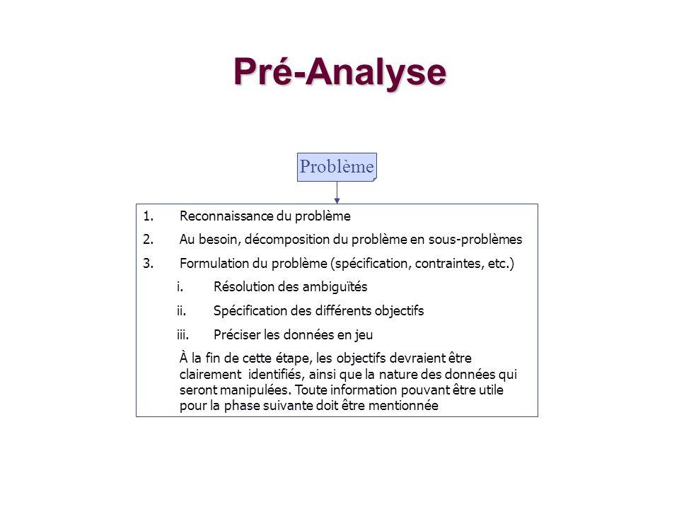 Pré-Analyse Objectif: Étant donnés une liste de notes et leurs moyennes, calculer lécart-type ainsi que les notes minimum et maximum.