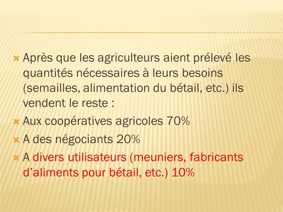 Après que les agriculteurs aient prélevé les quantités nécessaires à leurs besoins (semailles, alimentation du bétail, etc.) ils vendent le reste : Au