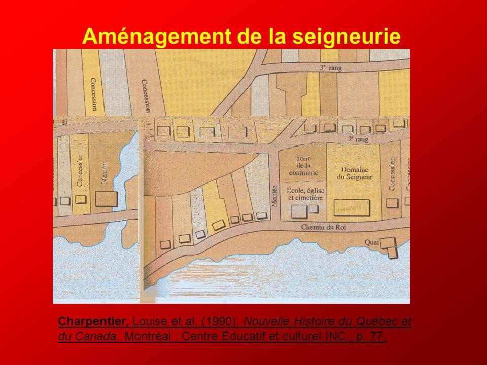 Aménagement de la seigneurie Charpentier, Louise et al. (1990). Nouvelle Histoire du Québec et du Canada. Montréal : Centre Éducatif et culturel INC.,