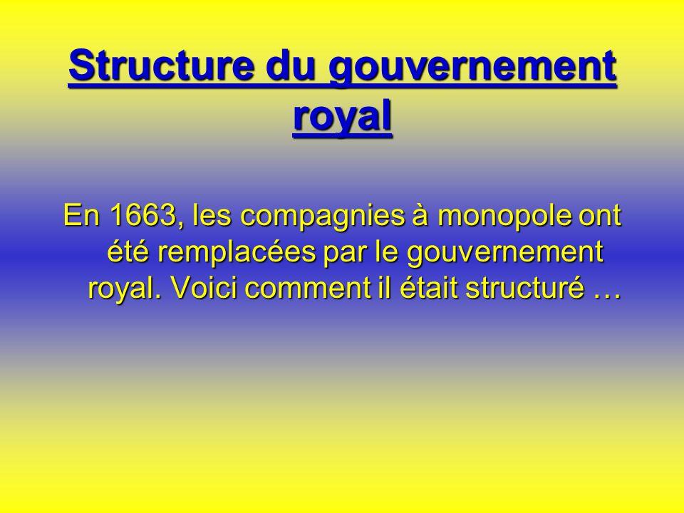 Structure du gouvernement royal En 1663, les compagnies à monopole ont été remplacées par le gouvernement royal. Voici comment il était structuré …