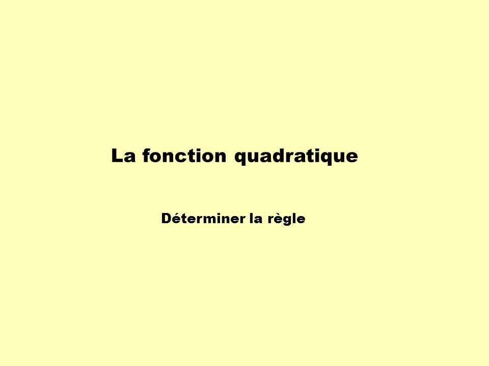 La fonction quadratique Déterminer la règle