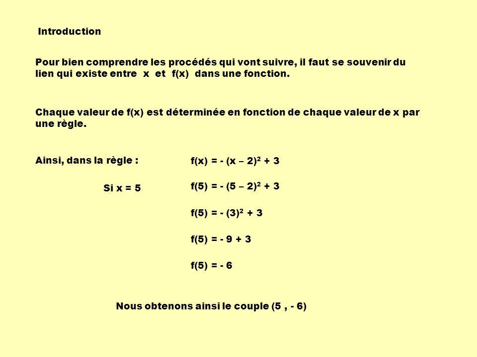 Pour bien comprendre les procédés qui vont suivre, il faut se souvenir du lien qui existe entre x et f(x) dans une fonction. Chaque valeur de f(x) est