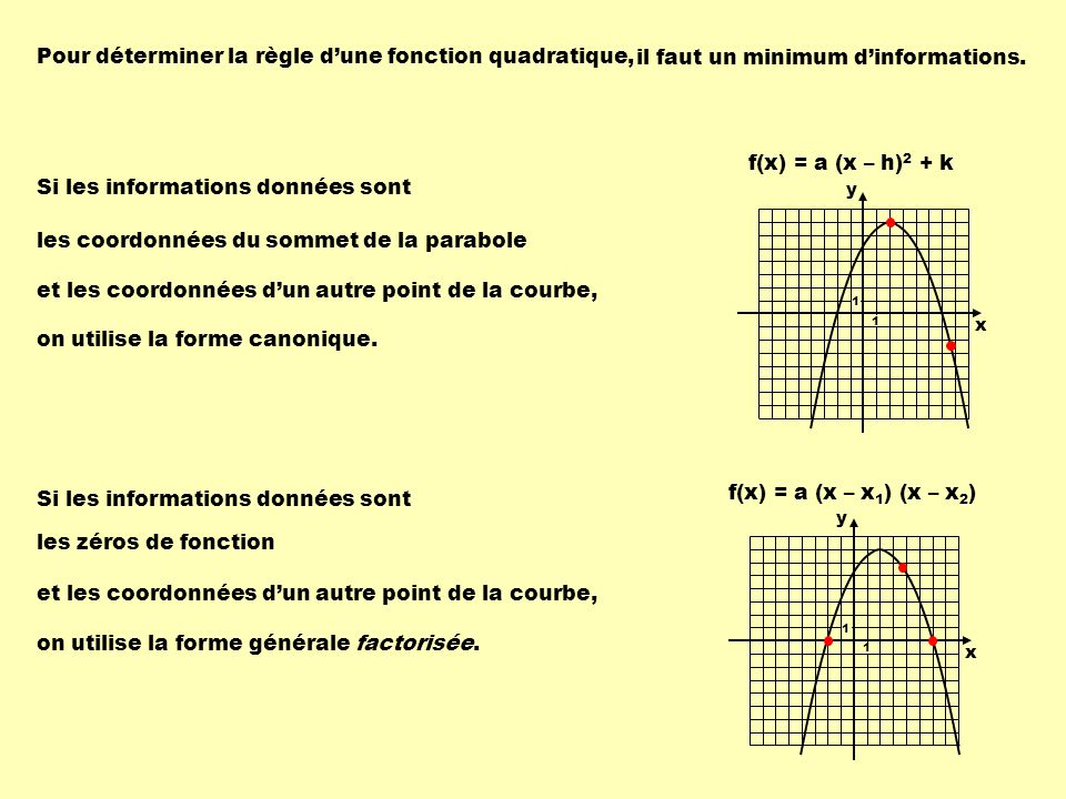 x y 1 1 y x 1 1 Pour déterminer la règle dune fonction quadratique, on utilise la forme canonique. on utilise la forme générale il faut un minimum din
