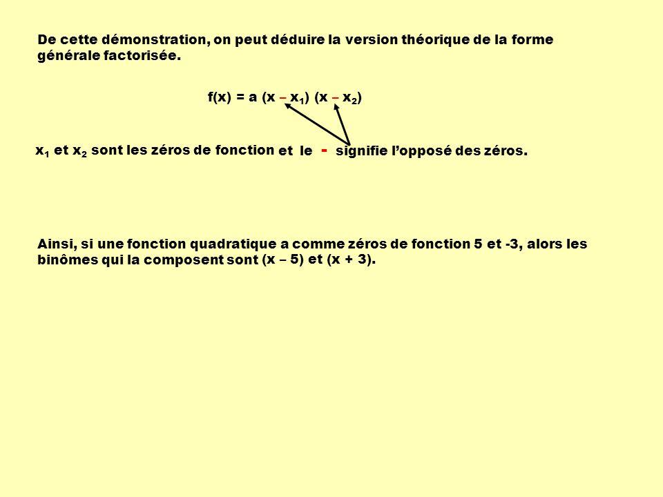 De cette démonstration, on peut déduire la version théorique de la forme générale factorisée. f(x) = a (x – x 1 ) (x – x 2 ) x 1 et x 2 sont les zéros