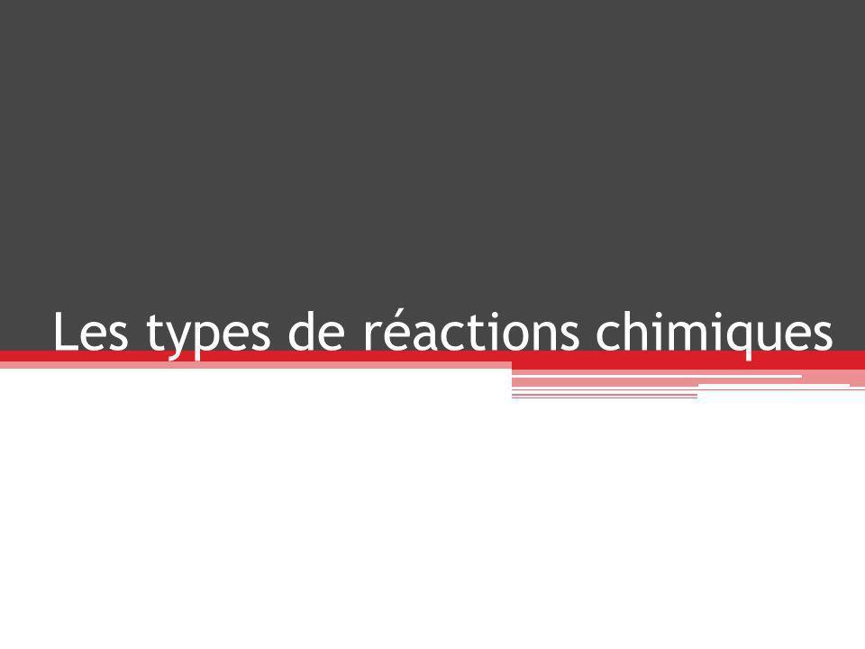 Les types de réactions chimiques