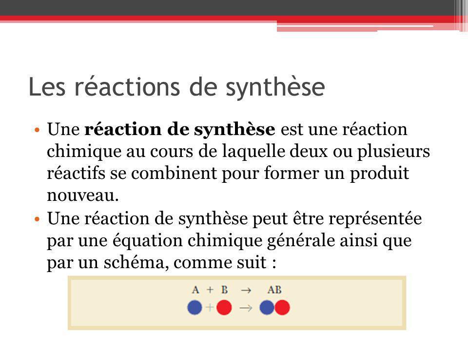 Les réactions de synthèse Une réaction de synthèse entre le sodium et le chlore gazeux produit du chlorure de sodium.