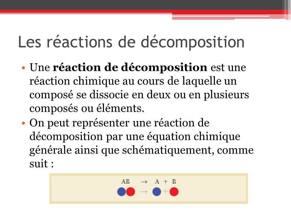 Les réactions de décomposition Une réaction de décomposition est une réaction chimique au cours de laquelle un composé se dissocie en deux ou en plusi