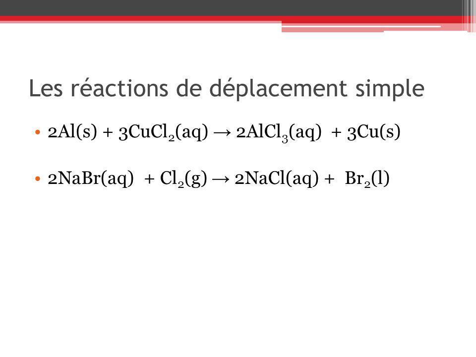 Les réactions de déplacement double Dans une réaction de déplacement double, les ions positifs de deux composés différents changent de place pour former deux nouveaux composés.