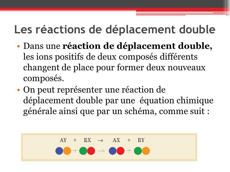 Les réactions de déplacement double Dans une réaction de déplacement double, les ions positifs de deux composés différents changent de place pour form