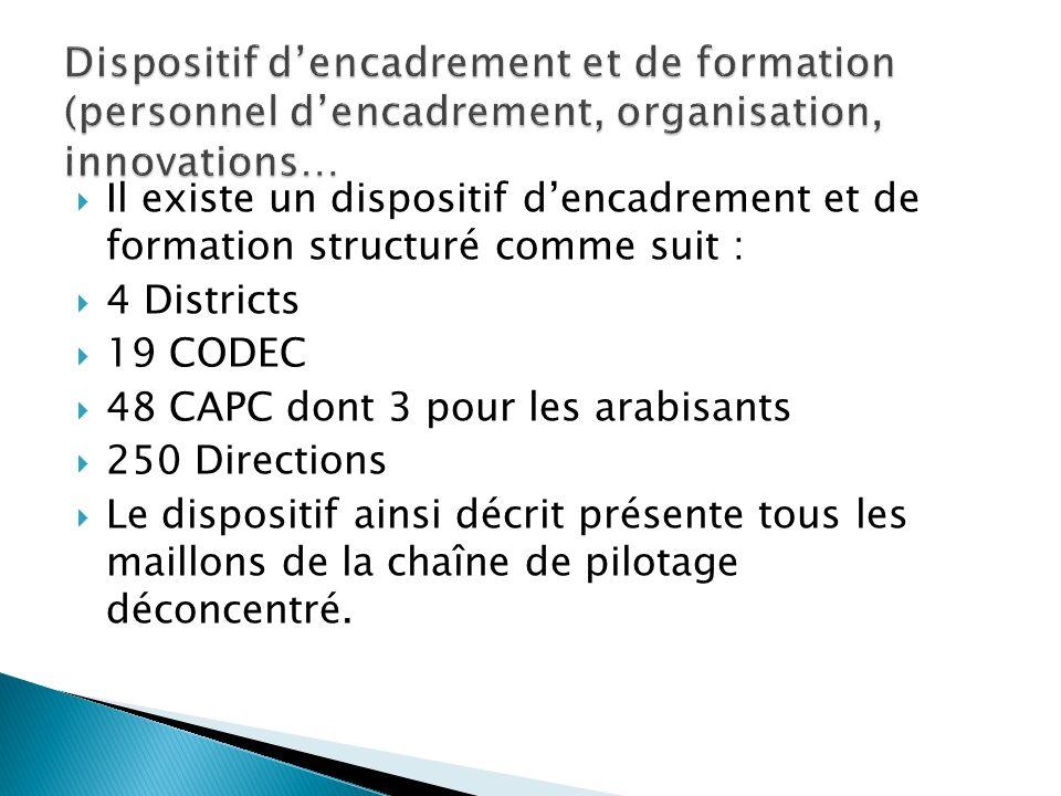 Il existe un dispositif dencadrement et de formation structuré comme suit : 4 Districts 19 CODEC 48 CAPC dont 3 pour les arabisants 250 Directions Le