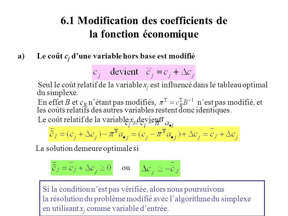6.1 Modification des coefficients de la fonction économique a)Le coût c j dune variable hors base est modifié Seul le coût relatif de la variable x j est influencé dans le tableau optimal du simplexe.