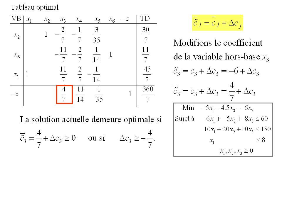 6.1 Modification des coefficients de la fonction économique b) Le coût de la variable de base dans la ligne r est modifié Alors le coût relatif de toutes les variables est modifié comme suit.
