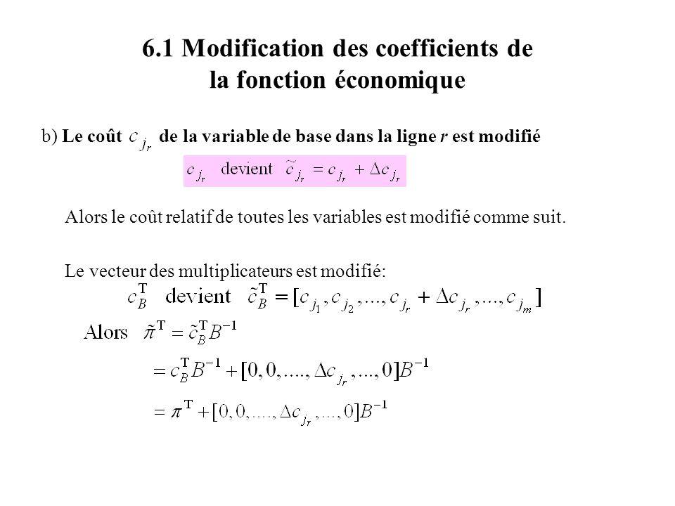 6.3 Modification des contraintes Nous limitons notre étude au cas où les coefficients des variables hors base peuvent être modifiés