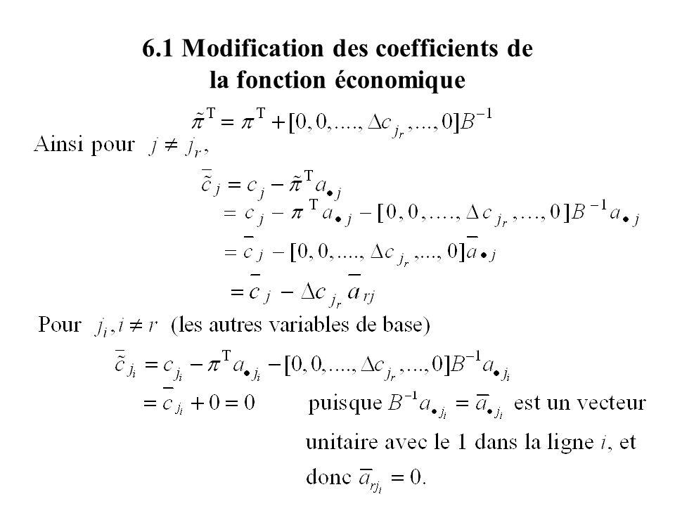 6.5 Introduction dune nouvelle contrainte Le tableau associé à la solution optimale avant lajout de la nouvelle contraint est modifié en introduisant la nouvelle contrainte dans la ligne (m+1) du tableau.