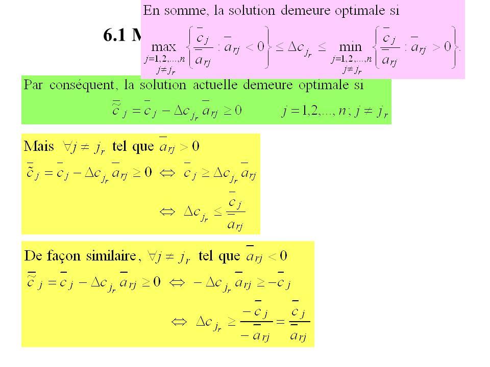 Si la condition nest pas vérifiée, alors nous poursuivons la résolution du problème modifié avec lalgorithme du simplexe en utilisant une variable x j avec un coût relatif négatif comme variable dentrée.