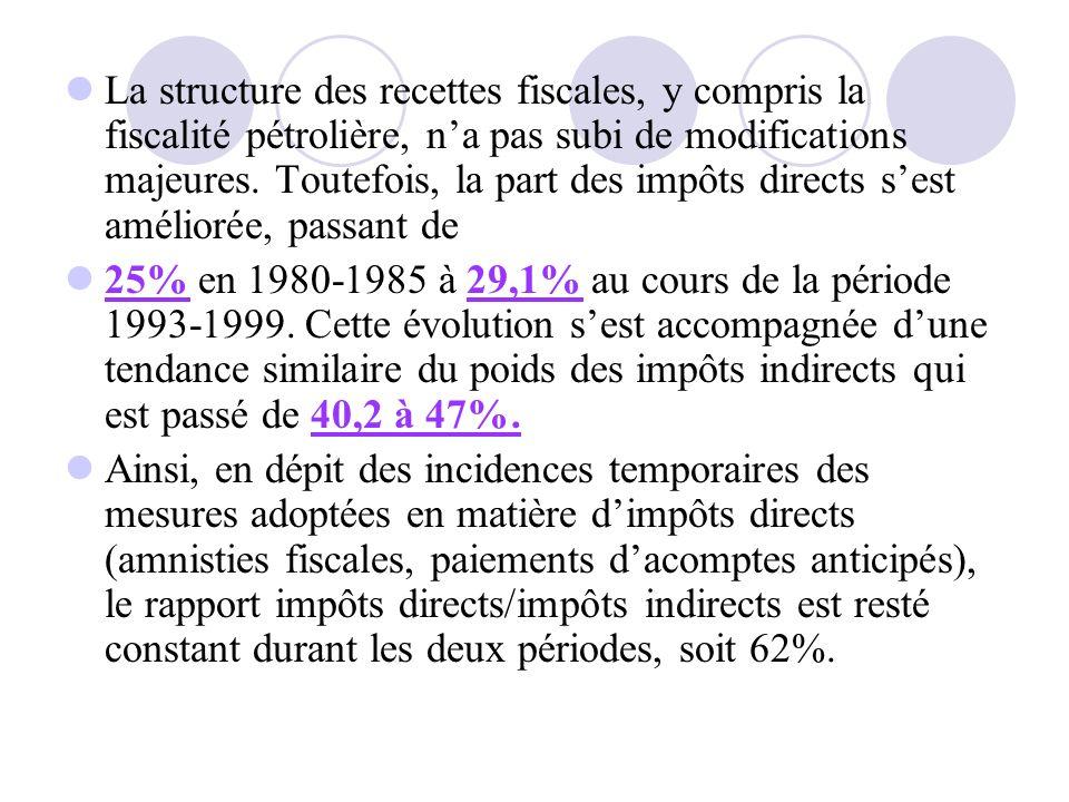 La structure des recettes fiscales, y compris la fiscalité pétrolière, na pas subi de modifications majeures. Toutefois, la part des impôts directs se