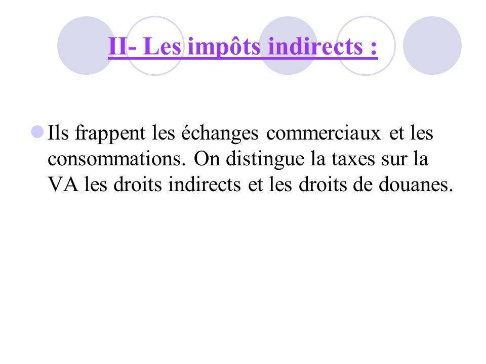 II- Les impôts indirects : Ils frappent les échanges commerciaux et les consommations. On distingue la taxes sur la VA les droits indirects et les dro