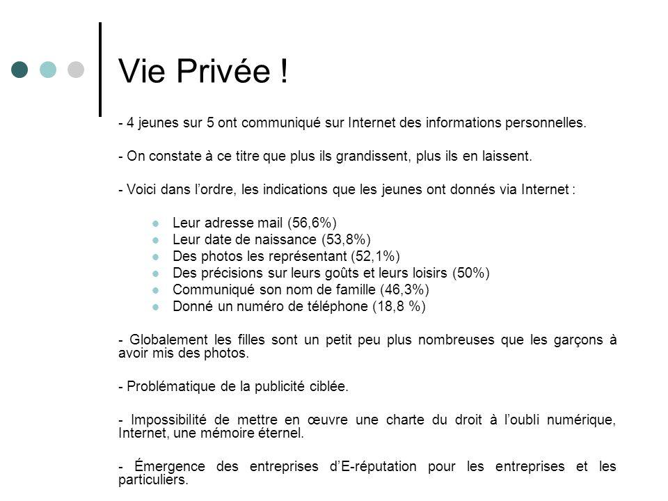 Vie Privée ! - 4 jeunes sur 5 ont communiqué sur Internet des informations personnelles. - On constate à ce titre que plus ils grandissent, plus ils e