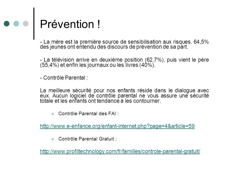 Prévention ! - La mère est la première source de sensibilisation aux risques. 64,5% des jeunes ont entendu des discours de prévention de sa part. - La