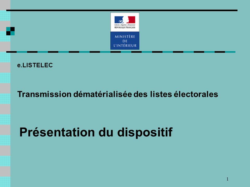1 Présentation du dispositif e.LISTELEC Transmission dématérialisée des listes électorales 1