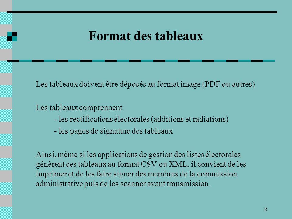 8 Format des tableaux Les tableaux doivent être déposés au format image (PDF ou autres) Les tableaux comprennent - les rectifications électorales (additions et radiations) - les pages de signature des tableaux Ainsi, même si les applications de gestion des listes électorales génèrent ces tableaux au format CSV ou XML, il convient de les imprimer et de les faire signer des membres de la commission administrative puis de les scanner avant transmission.