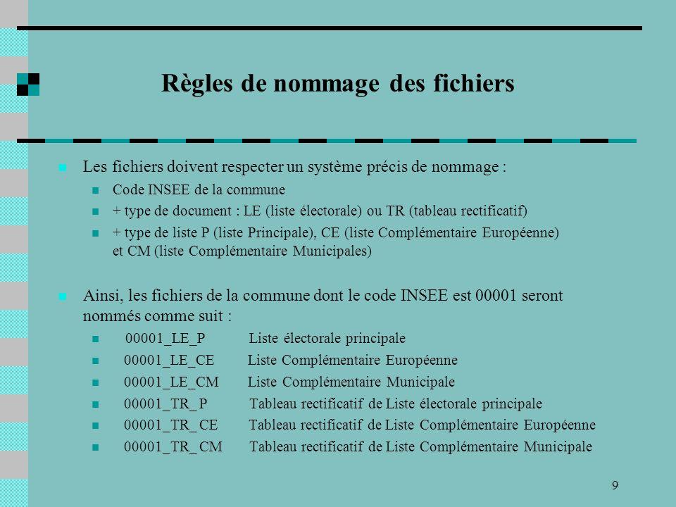 9 Règles de nommage des fichiers Les fichiers doivent respecter un système précis de nommage : Code INSEE de la commune + type de document : LE (liste électorale) ou TR (tableau rectificatif) + type de liste P (liste Principale), CE (liste Complémentaire Européenne) et CM (liste Complémentaire Municipales) Ainsi, les fichiers de la commune dont le code INSEE est 00001 seront nommés comme suit : 00001_LE_P Liste électorale principale 00001_LE_CE Liste Complémentaire Européenne 00001_LE_CM Liste Complémentaire Municipale 00001_TR_ P Tableau rectificatif de Liste électorale principale 00001_TR_ CE Tableau rectificatif de Liste Complémentaire Européenne 00001_TR_ CM Tableau rectificatif de Liste Complémentaire Municipale