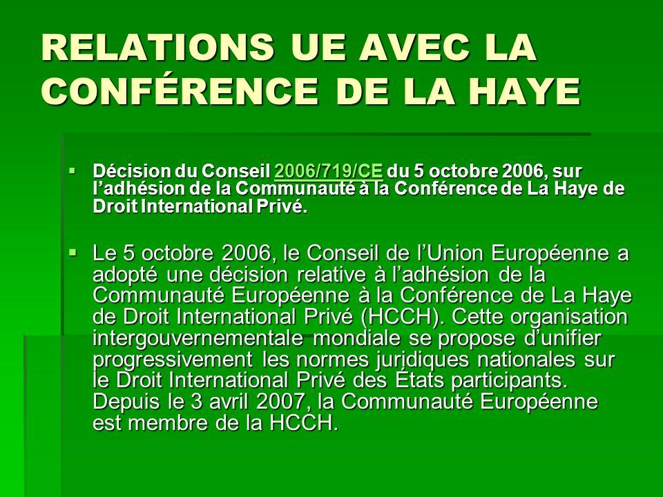 RELATIONS UE AVEC LA CONFÉRENCE DE LA HAYE Décision du Conseil 2006/719/CE du 5 octobre 2006, sur ladhésion de la Communauté à la Conférence de La Haye de Droit International Privé.