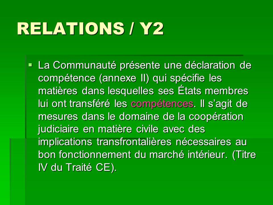RELATIONS / Y2 La Communauté présente une déclaration de compétence (annexe II) qui spécifie les matières dans lesquelles ses États membres lui ont transféré les compétences.
