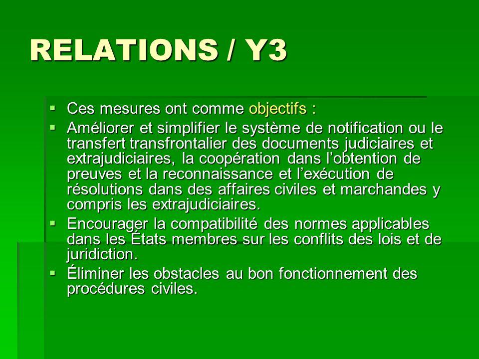 RELATIONS / Y3 Ces mesures ont comme objectifs : Ces mesures ont comme objectifs : Améliorer et simplifier le système de notification ou le transfert transfrontalier des documents judiciaires et extrajudiciaires, la coopération dans lobtention de preuves et la reconnaissance et lexécution de résolutions dans des affaires civiles et marchandes y compris les extrajudiciaires.