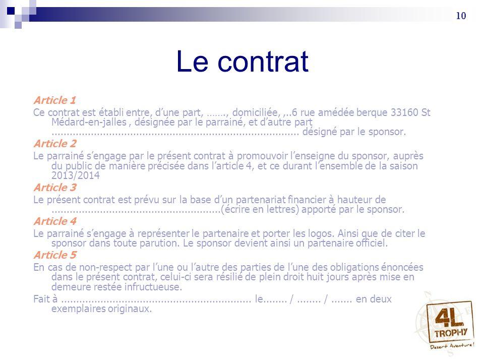 Le contrat Article 1 Ce contrat est établi entre, dune part, ……., domiciliée,,..6 rue amédée berque 33160 St Médard-en-jalles, désignée par le parrainé, et dautre part..................................................................................